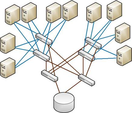 basic image of a core edge network